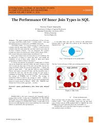 how to join tables in sql the performance of inner join types in sql pdf download available