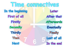 time connectives by nortemma teaching resources tes