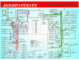 2000 jaguar s type electrical guide wiring diagram electrical