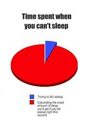 Can T Sleep Meme - time spent when you can t sleep funny pictures quotes memes