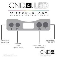 cnd 3c led l 52 best cnd shellac images on pinterest manicures nail polish and
