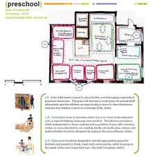 Preschool Floor Plans Undergraduate Research Journal For The Human Sciences