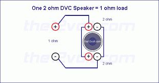 captivating dual 4 ohm sub wiring dual 4 ohm subwoofer wiring
