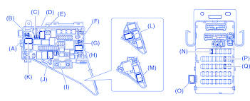 wiring diagram 2006 subaru legacy u2013 the wiring diagram