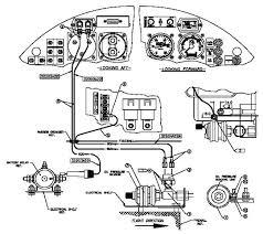 aircraft wiring harness drawing aircraft diy wiring diagrams