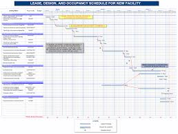Construction Schedule Template Excel Free Project Management Templates For Construction Aec Software