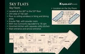 Powder Room Eton Garden Towers By Ayala Land Premier Ayala Center Makati Condo
