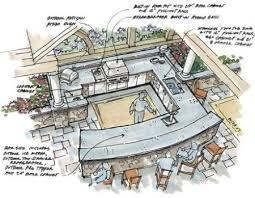 outdoor kitchen floor plans outdoor kitchen house plans related posts kitchen interior design