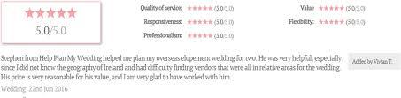 help me plan my wedding destination weddings in ireland