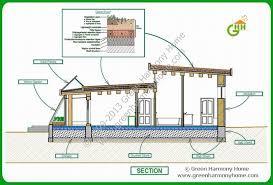 design house plans passive solar design house plans find house plans passive solar