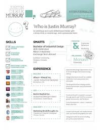Best Designed Resumes by Opulent Ideas Industrial Design Resume 14 41 Best Images About
