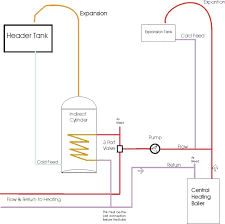 danfoss wiring diagram y plan with template diagrams wenkm