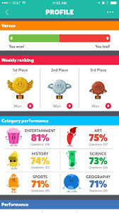 trivia top tips hints and cheats you need to know imore