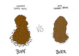 Burr Mill Coffee Grinder Reviews The Last Coffee Grind Size Chart You U0027ll Ever Need Home Grounds