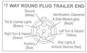 trailer plug wiring diagram circuit electronica