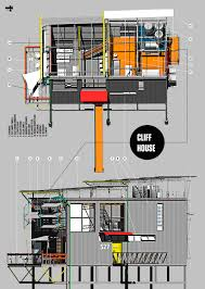 Laboratory Floor Plan House Design A Laboratory Of Alternative Ideas Kooza Rch