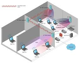 wireless networks solution conceptdraw com