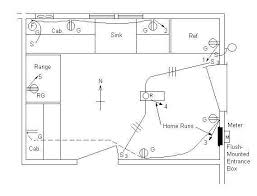 electrical single line diagram part one electrical knowhow