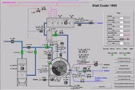 obr cky inženýring pro automatizaci a řízení výroby
