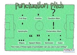 punctuation teaching ideas