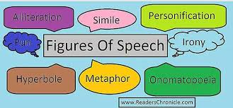 figurative language definition and figures of speech examples