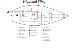 wiring diagrams 7 pin trailer socket light unbelievable a boat