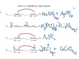 showme analyzing chemical equations worksheet answers