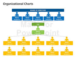 board of directors organizational chart template 28 images org