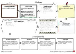 guided reading lesson plan template hitecauto us