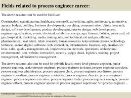 Validation Engineer Resume Sample Process Validation Engineer Cover Letter