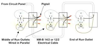wiring a gfci outlet to switch diagram electrical simple design