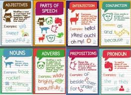 27 classroom poster sets free and fantastic teach junkie