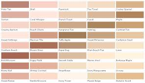 alluring exterior paint colour charts fresh on colors plans free