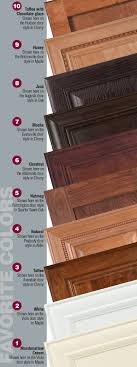 Best Top Quality Kitchen Cabinet Makers Images On Pinterest - Kitchen cabinets evansville in
