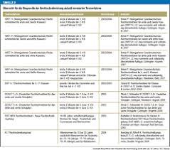 isolierte rechtschreibschwäche diagnostik und therapie der lese rechtschreib störung