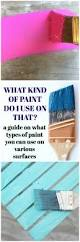 what kind of paint do i use on that a guide to what kind of paint