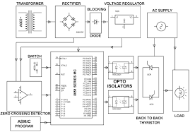 amf control panel circuit diagram pdf ac connections wiring