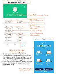 insurance tech innovation in china u2014 matthew wong