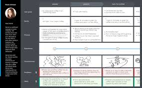 Map Tools Customer U0026 User Journey Map Cjm Customer Experience Mapping