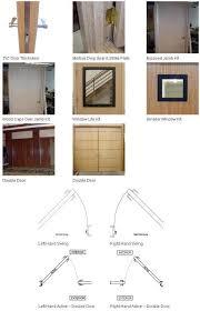 Sound Dening Interior Doors Studio 3d Soundproof Interior Doors Acoustical Surfaces Inc