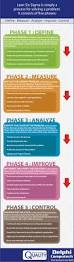 City Of Kitchener Garbage Collection Best 25 Waste Management Company Ideas On Pinterest Waste