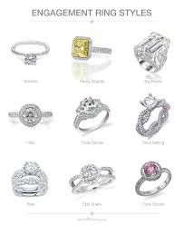 diamond ring cuts engagement rings different cuts 4 ifec ci
