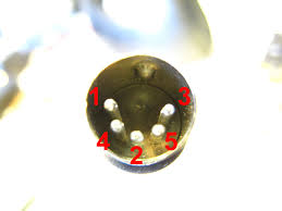 midi pin numbers identificationpractical usage