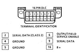 solved i need to know how to manually retrieve dtc codes fixya