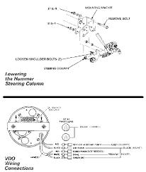 speedometers and odometers