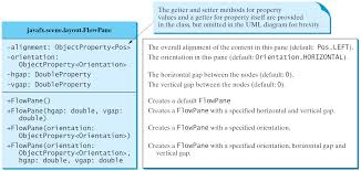 graphical user interfaces javafx gui basics cse219 computer