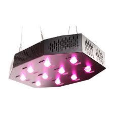 Full Spectrum Led Grow Lights 1k 2 Ft 1000 Watt Full Spectrum Led Grow Light Cir Onek 1 The