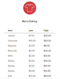 Clothing Donation Tax Deduction Worksheet How To Optimize Tax Deductions When You Donate Stuff Clark Howard