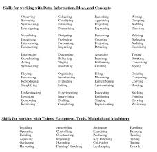 Best Hobbies In Resume by Hobbies For Resumes Examples Of Resumes Interests And Hobbies In
