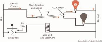 neutral wire engineering expert witness blog